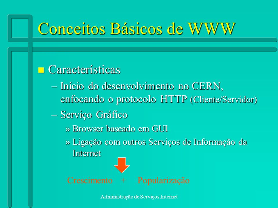 Conceitos Básicos de WWW