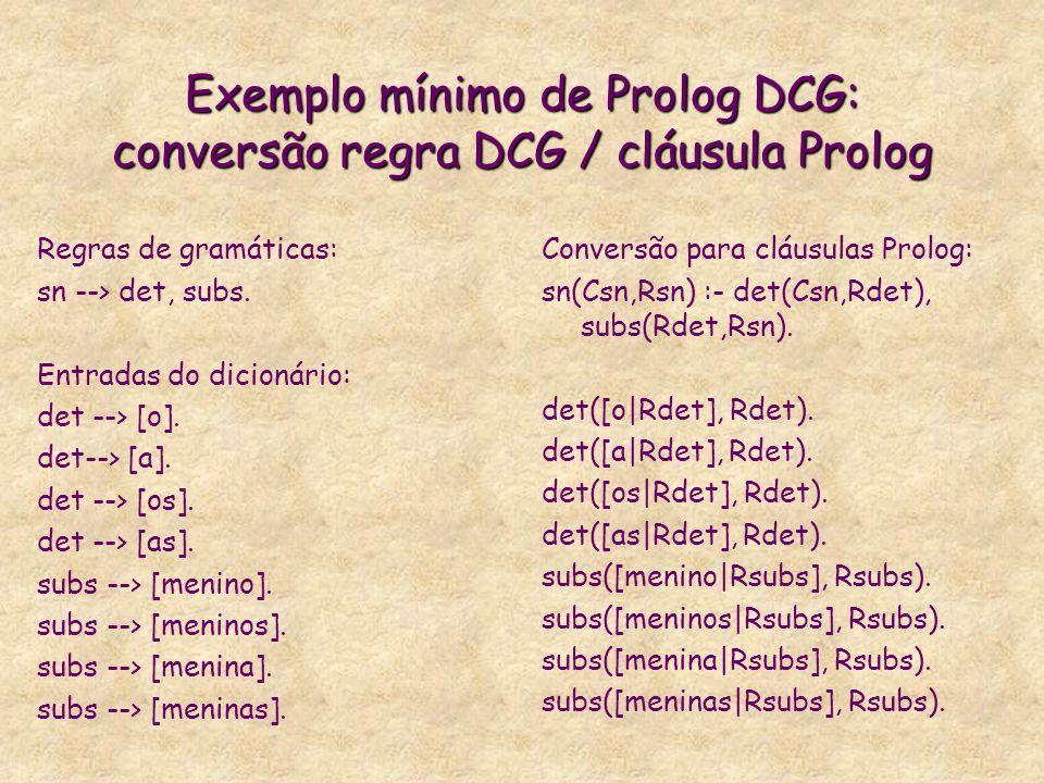 Exemplo mínimo de Prolog DCG: conversão regra DCG / cláusula Prolog
