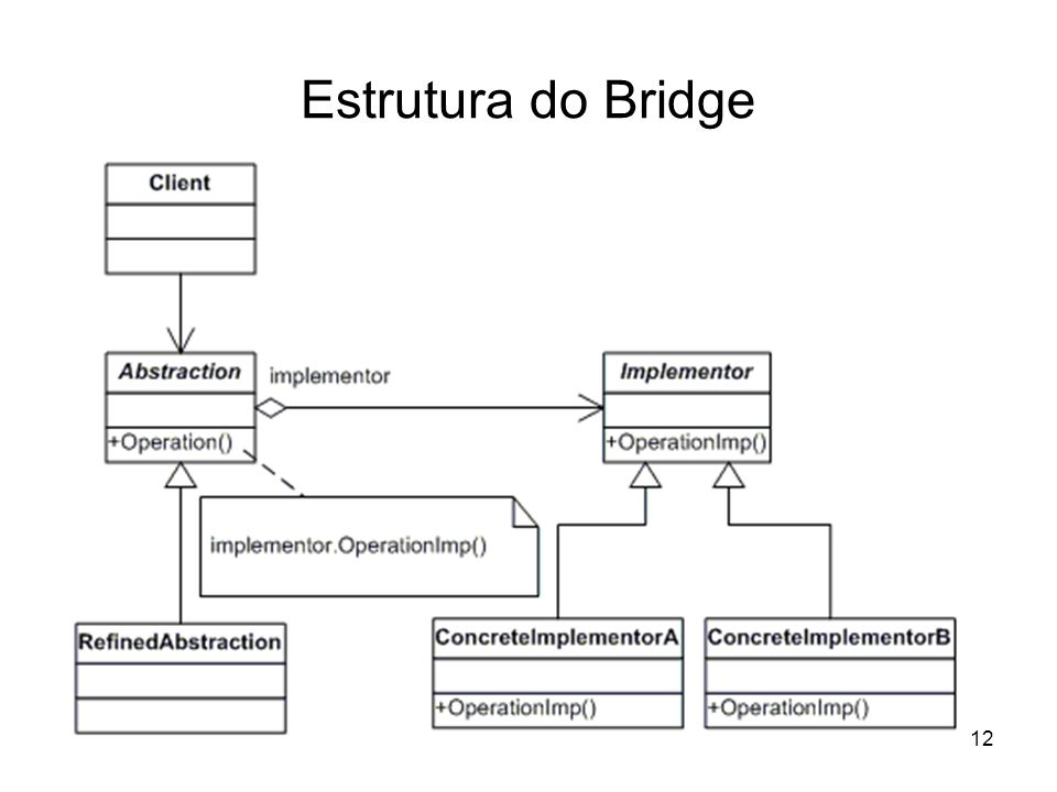 Estrutura do Bridge