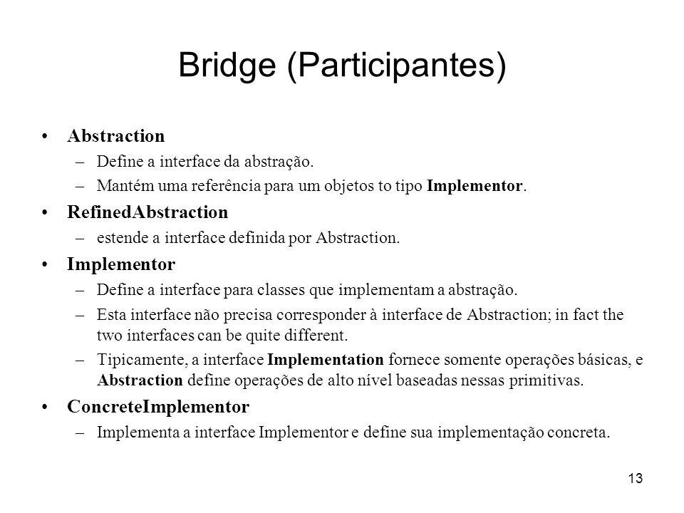 Bridge (Participantes)