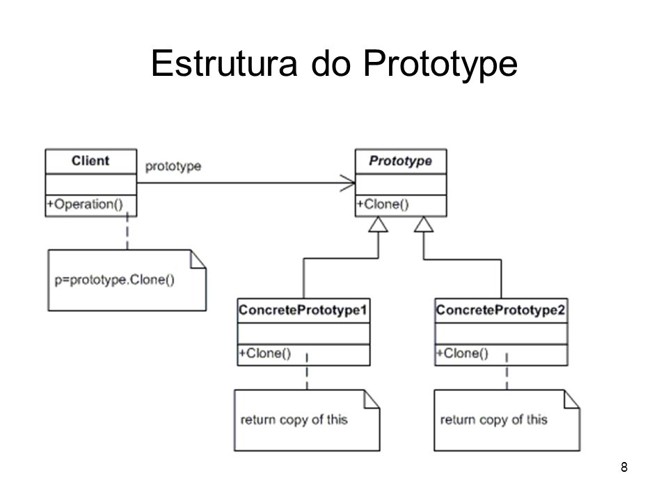 Estrutura do Prototype