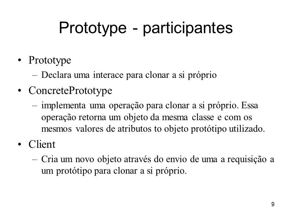 Prototype - participantes