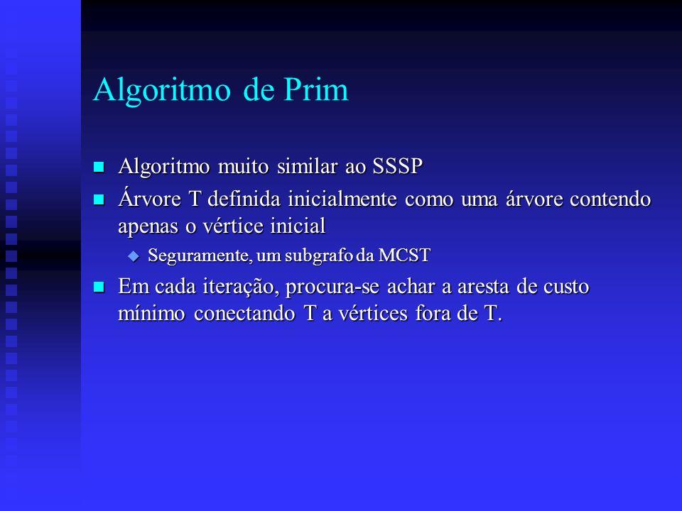 Algoritmo de Prim Algoritmo muito similar ao SSSP