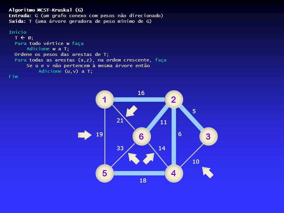 1 2 6 3 5 4 16 5 21 11 19 6 33 14 10 18 Algoritmo MCST-Kruskal (G)