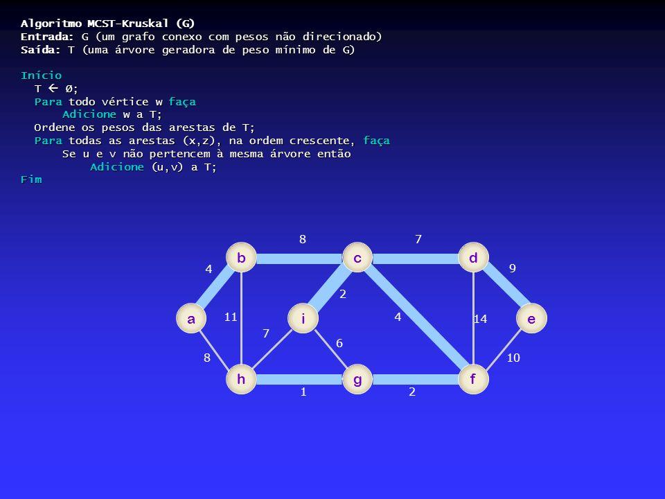 b c d a i e h g f Algoritmo MCST-Kruskal (G)