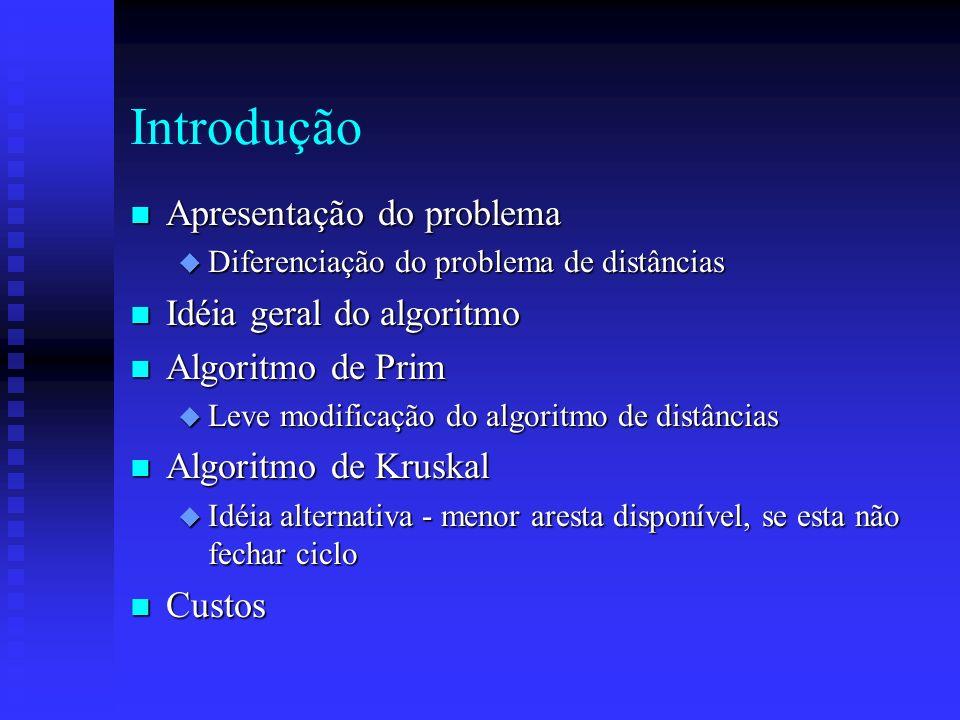 Introdução Apresentação do problema Idéia geral do algoritmo