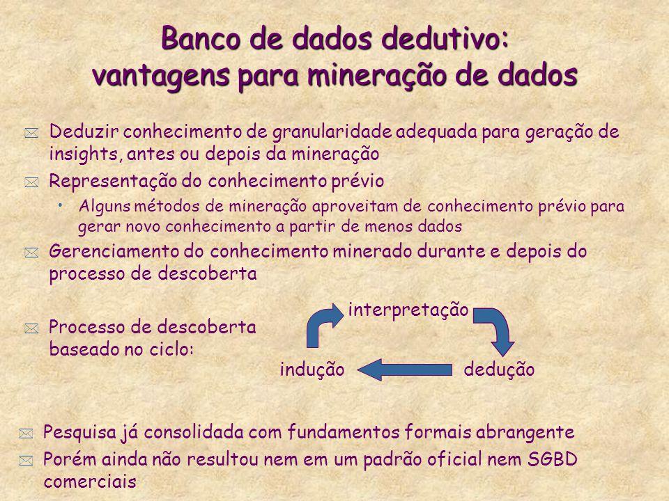 Banco de dados dedutivo: vantagens para mineração de dados