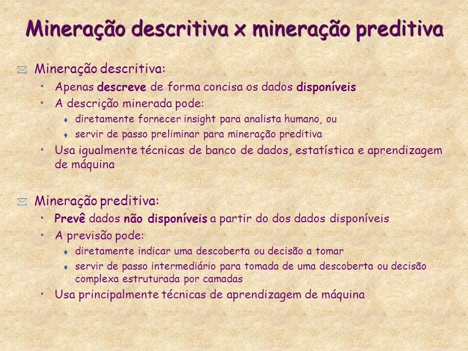 Mineração descritiva x mineração preditiva