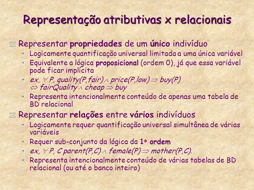 Representação atributivas x relacionais