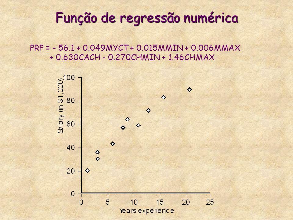 Função de regressão numérica
