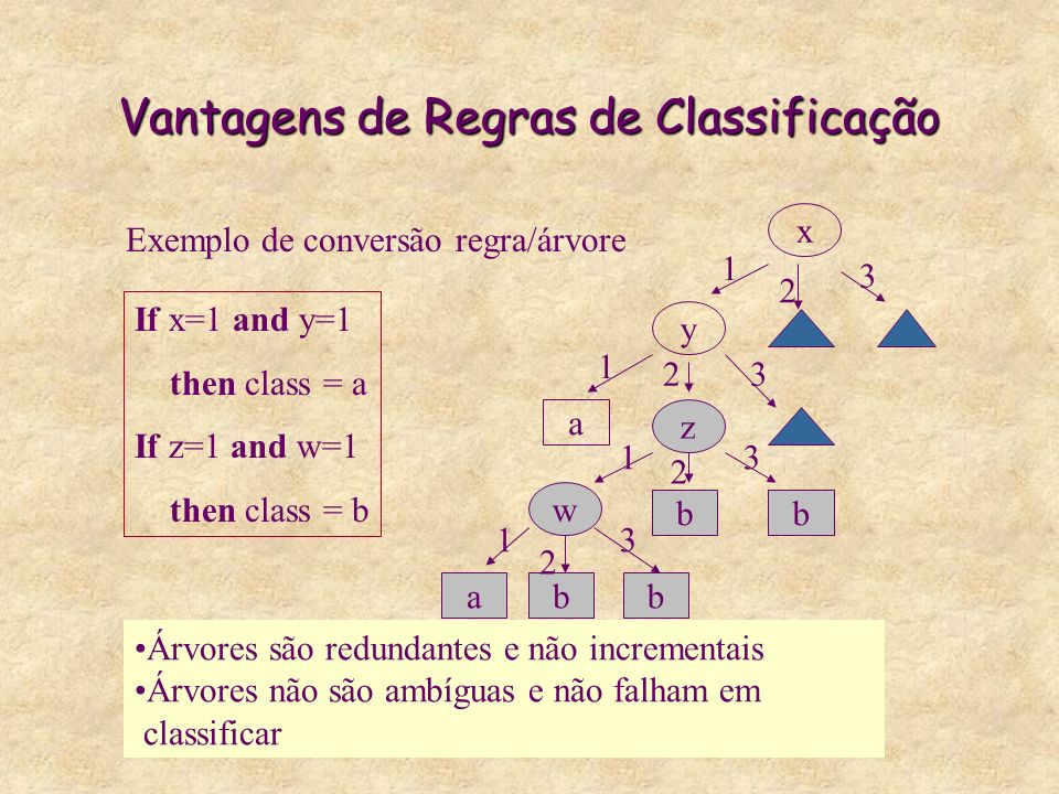 Vantagens de Regras de Classificação