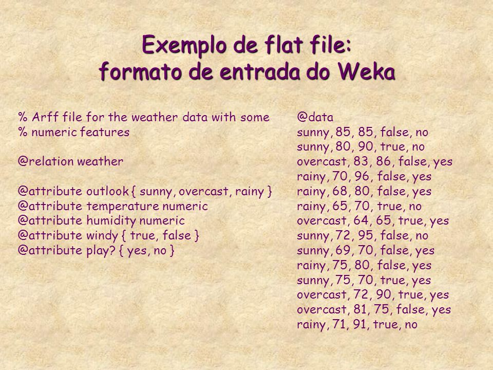 Exemplo de flat file: formato de entrada do Weka