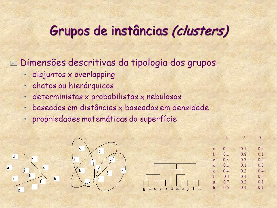 Grupos de instâncias (clusters)