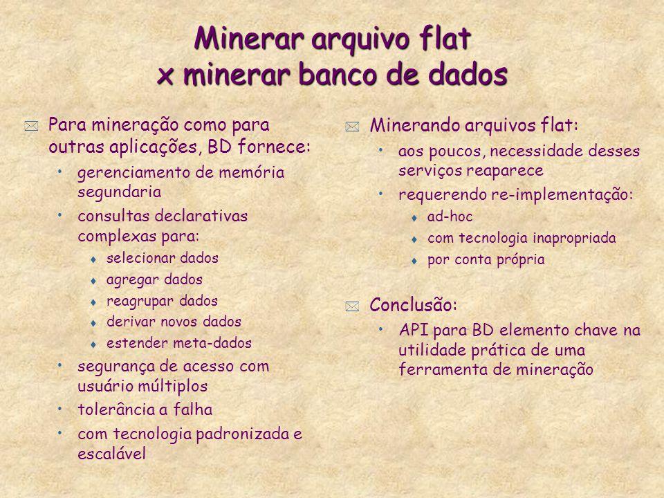 Minerar arquivo flat x minerar banco de dados