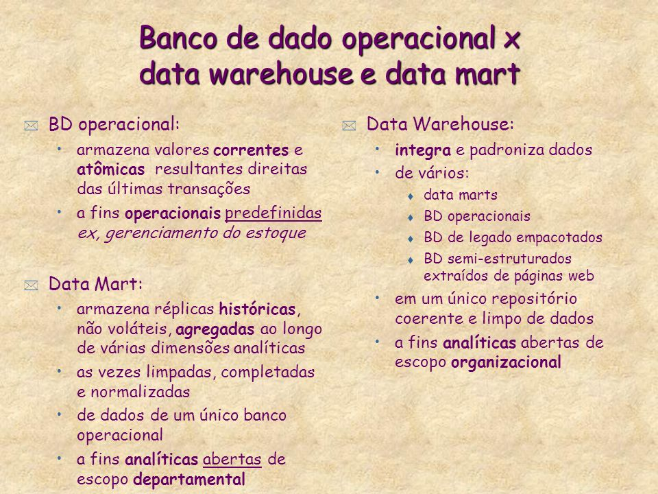 Banco de dado operacional x data warehouse e data mart