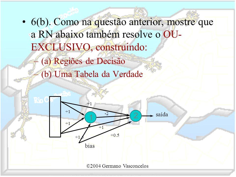 6(b). Como na questão anterior, mostre que a RN abaixo também resolve o OU-EXCLUSIVO, construindo: