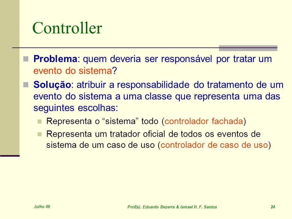 Controller Problema: quem deveria ser responsável por tratar um evento do sistema