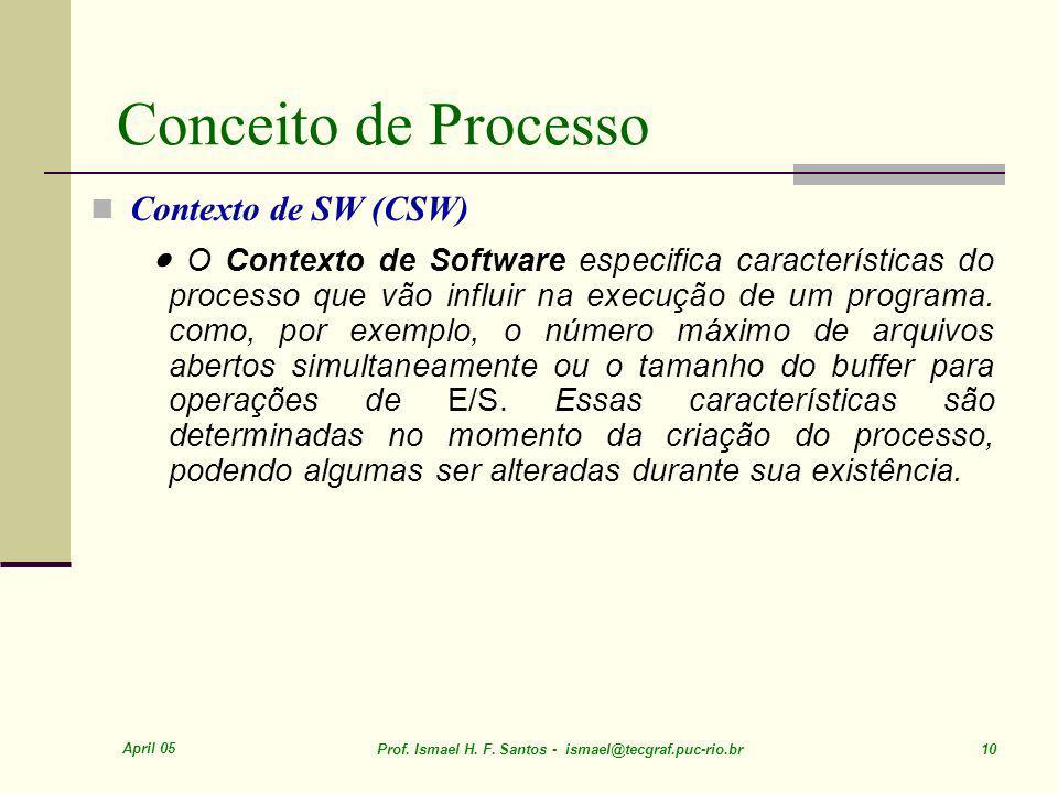 Conceito de Processo Contexto de SW (CSW)