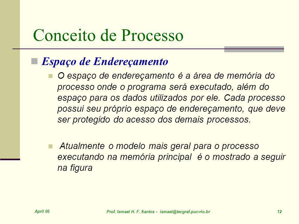 Conceito de Processo Espaço de Endereçamento