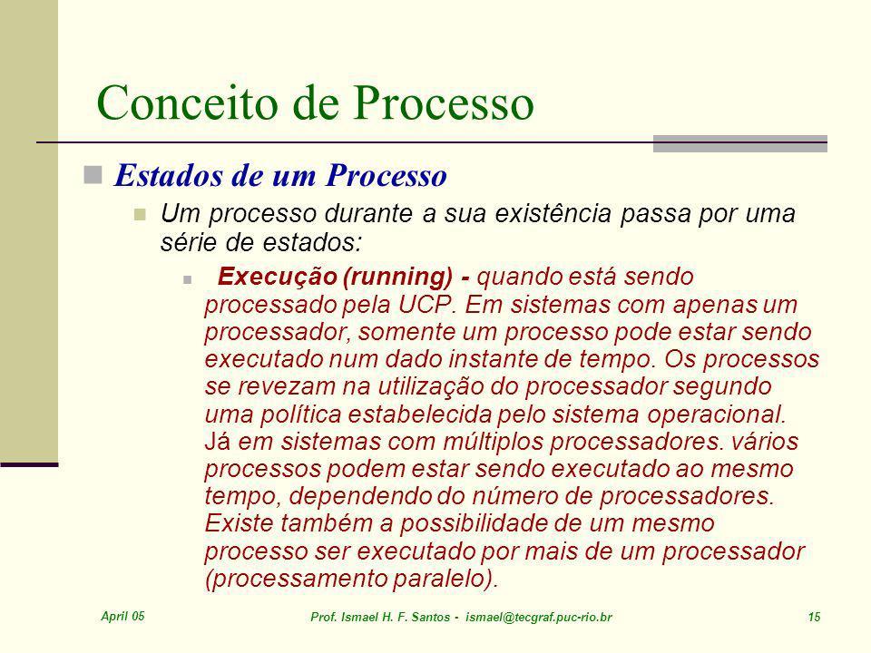 Conceito de Processo Estados de um Processo