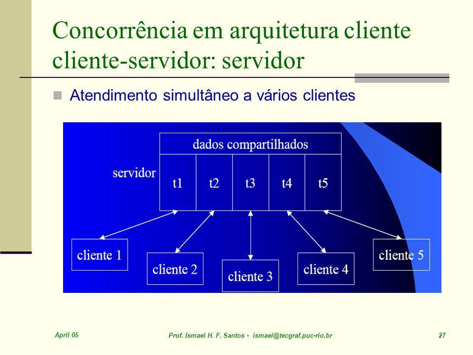 Concorrência em arquitetura cliente cliente-servidor: servidor