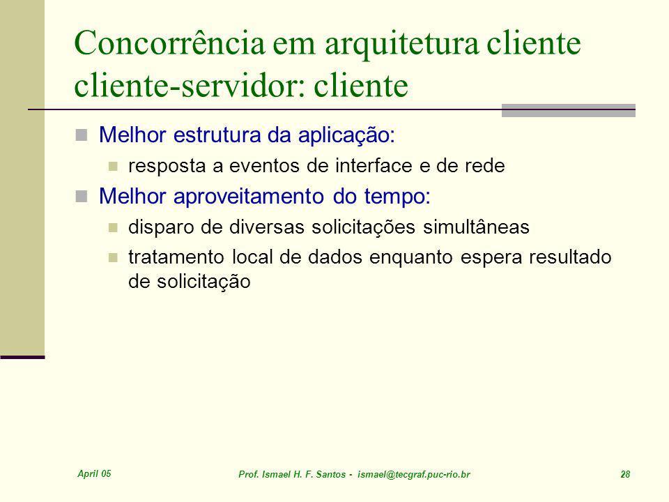 Concorrência em arquitetura cliente cliente-servidor: cliente