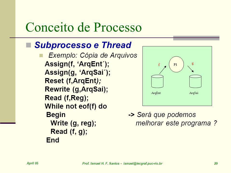Conceito de Processo Subprocesso e Thread Exemplo: Cópia de Arquivos