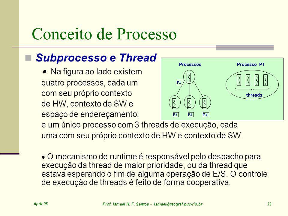 Conceito de Processo Subprocesso e Thread · Na figura ao lado existem