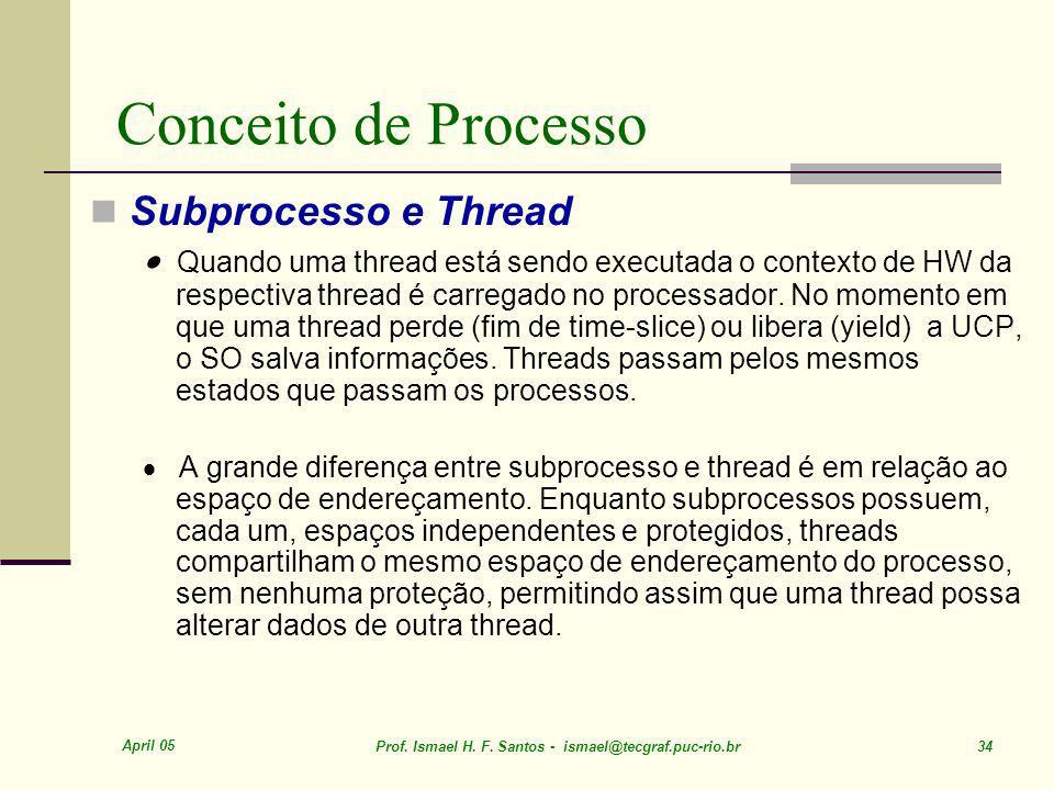 Conceito de Processo Subprocesso e Thread