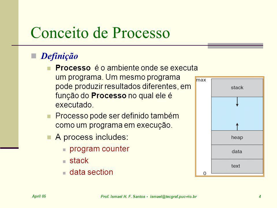 Conceito de Processo Definição A process includes: program counter