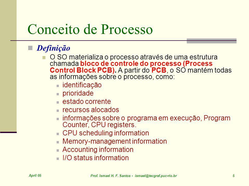 Conceito de Processo Definição