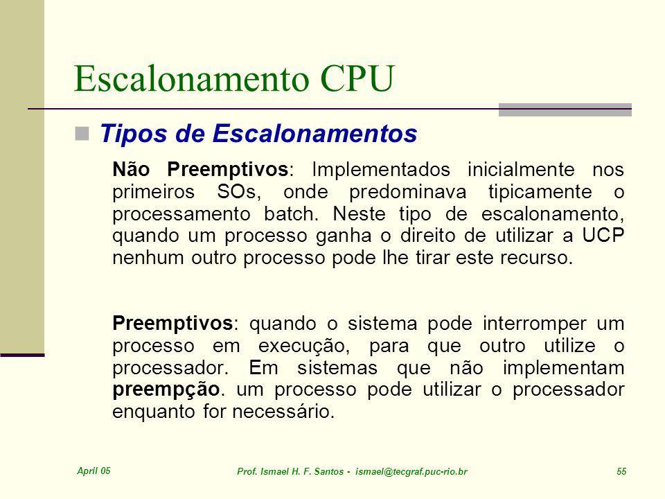 Escalonamento CPU Tipos de Escalonamentos