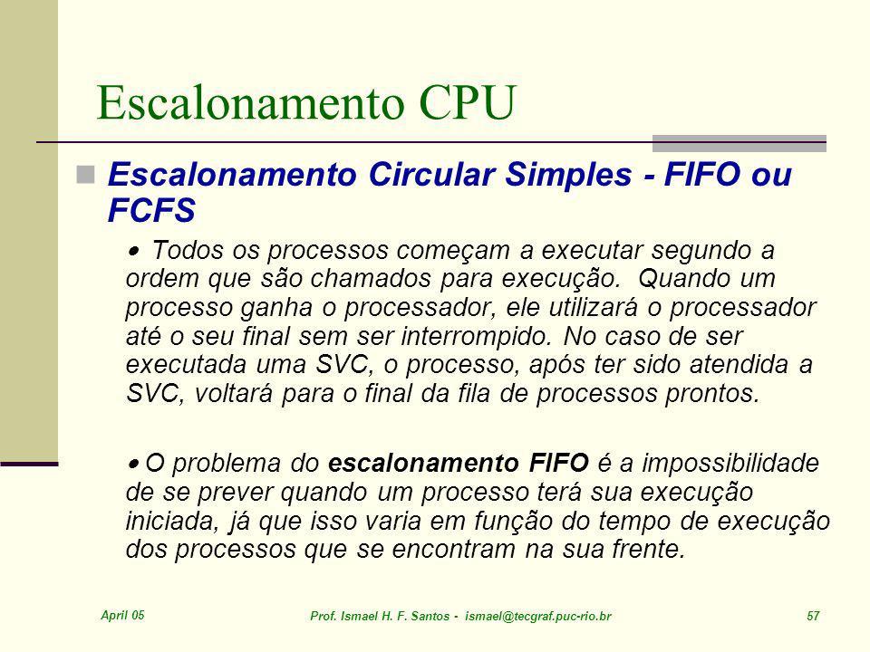 Escalonamento CPU Escalonamento Circular Simples - FIFO ou FCFS