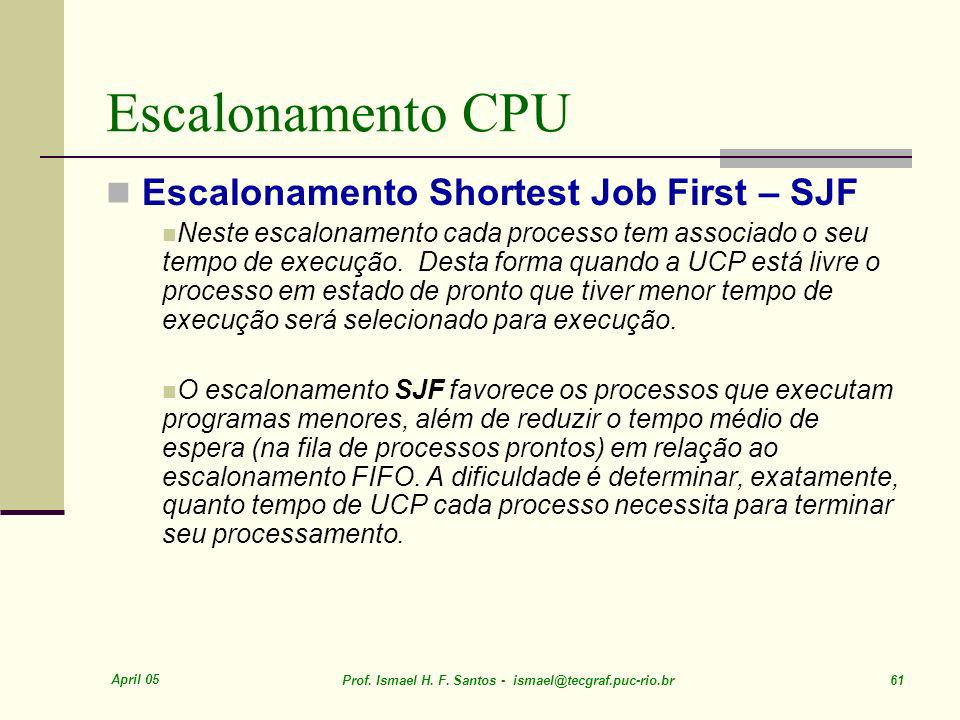Escalonamento CPU Escalonamento Shortest Job First – SJF