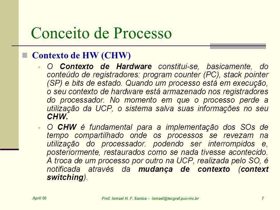 Conceito de Processo Contexto de HW (CHW)