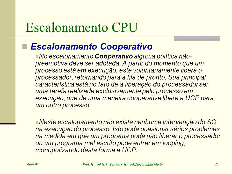 Escalonamento CPU Escalonamento Cooperativo