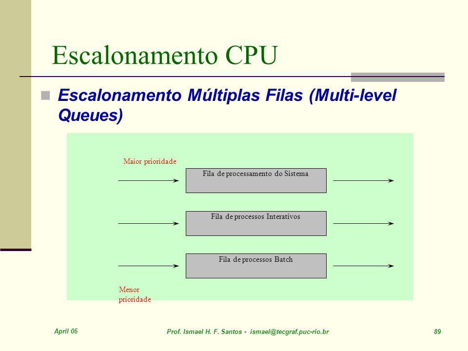 Escalonamento CPU Escalonamento Múltiplas Filas (Multi-level Queues)
