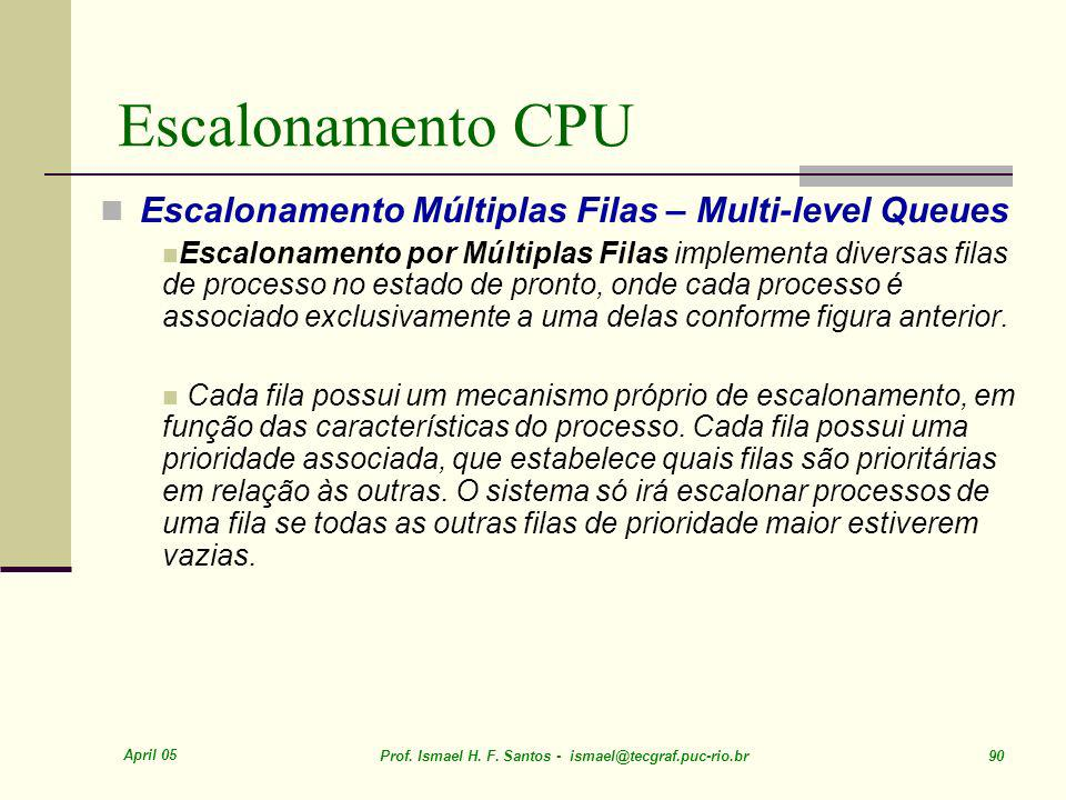Escalonamento CPU Escalonamento Múltiplas Filas – Multi-level Queues