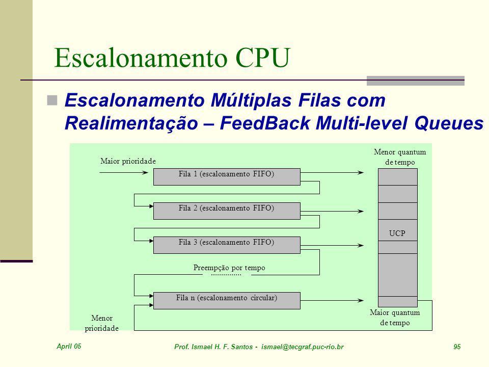 Escalonamento CPU Escalonamento Múltiplas Filas com Realimentação – FeedBack Multi-level Queues. Menor quantum de tempo.