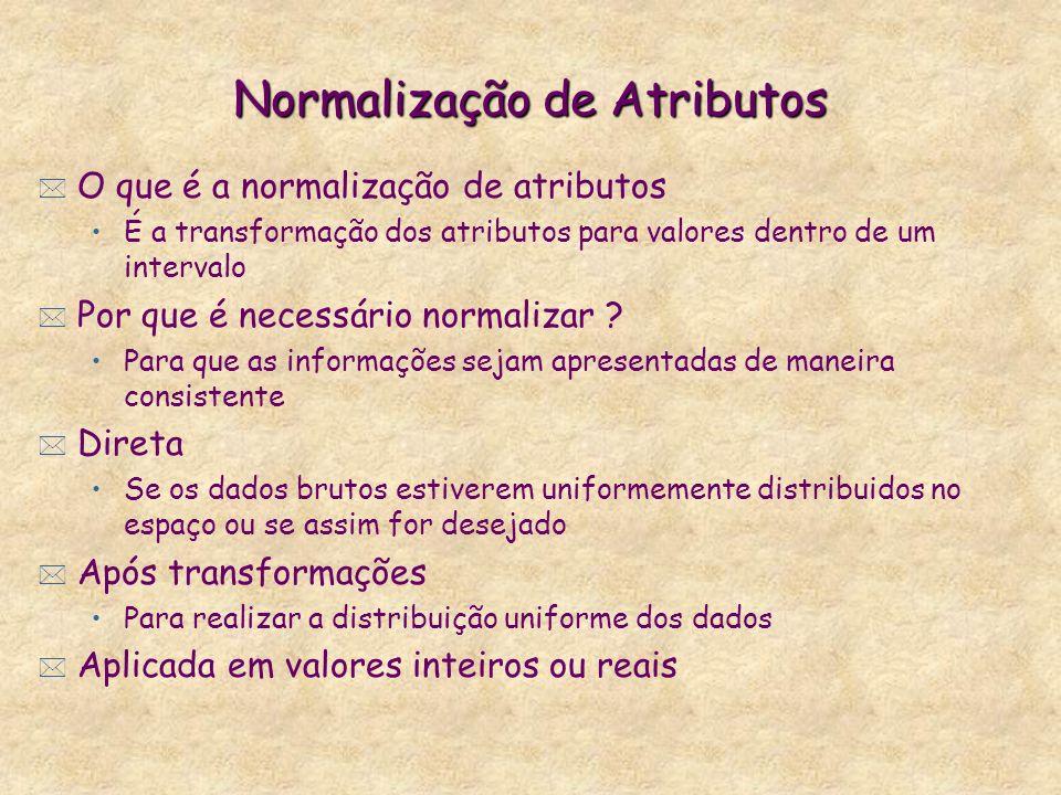 Normalização de Atributos