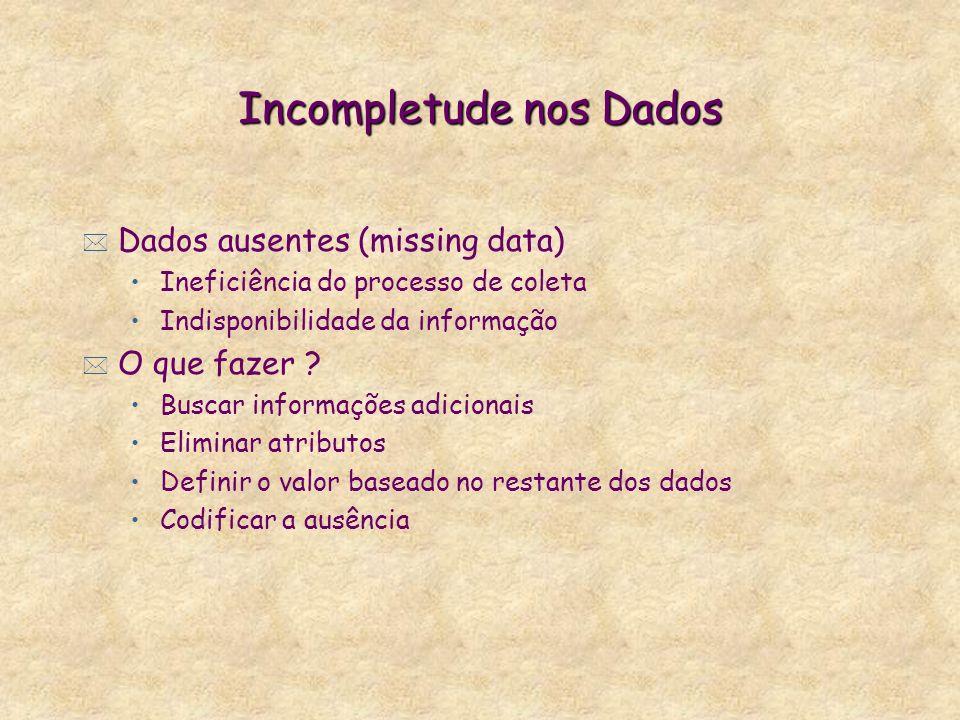 Incompletude nos Dados