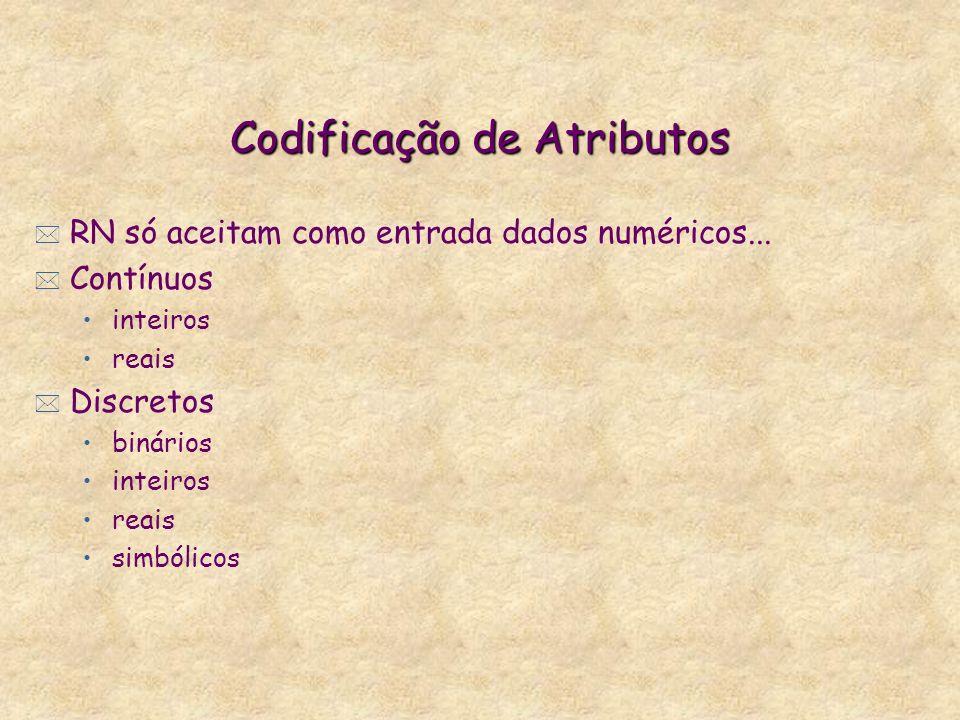 Codificação de Atributos