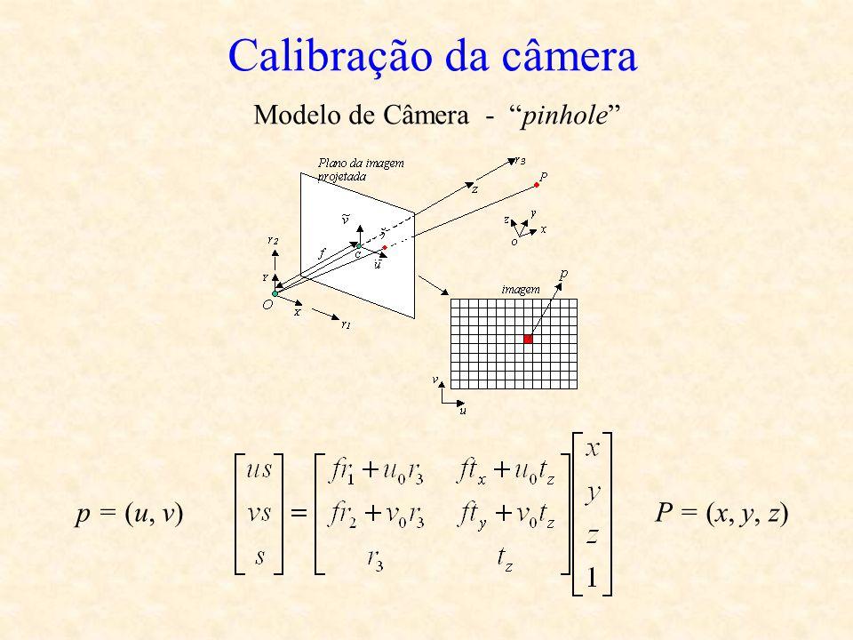Modelo de Câmera - pinhole