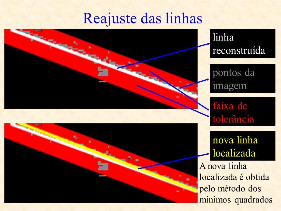 Reajuste das linhas linha reconstruída pontos da imagem