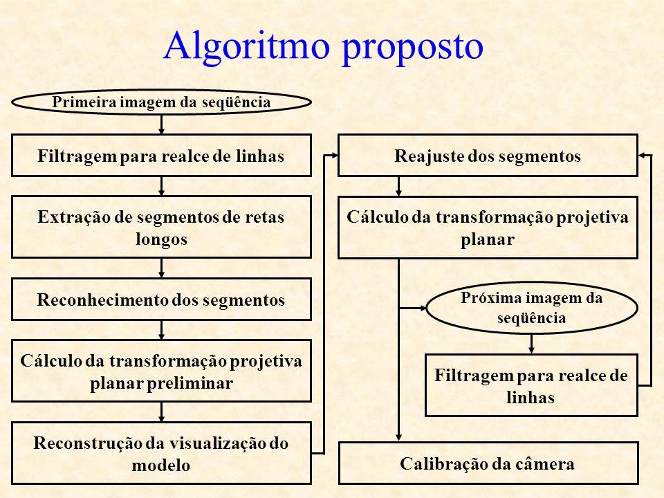 Algoritmo proposto Filtragem para realce de linhas