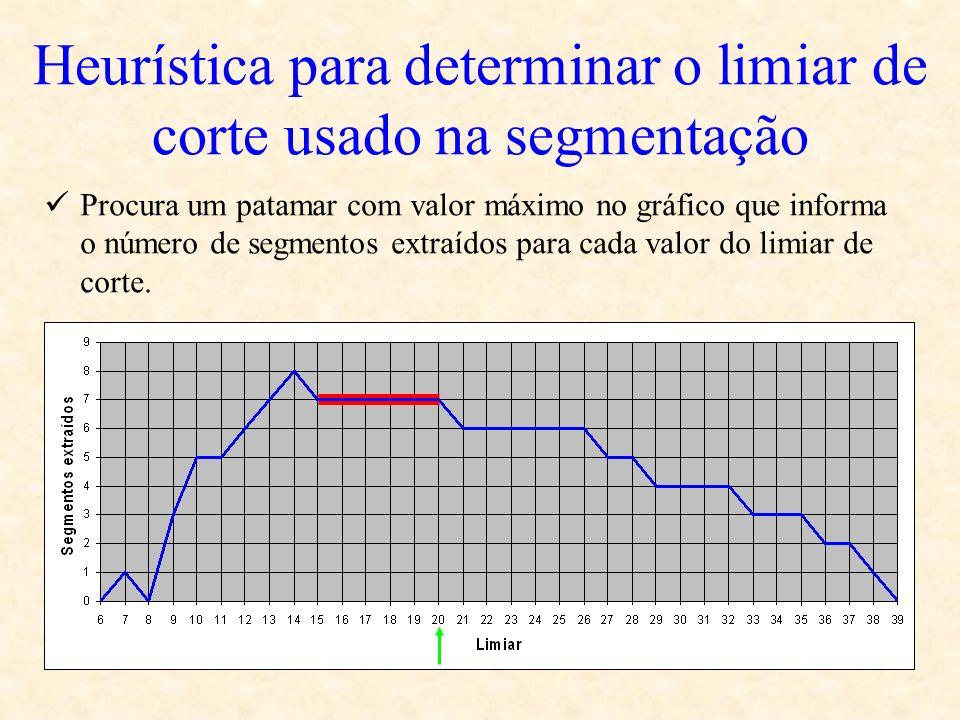 Heurística para determinar o limiar de corte usado na segmentação