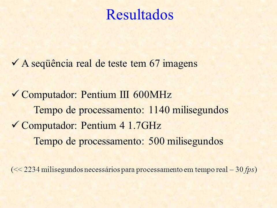 Resultados A seqüência real de teste tem 67 imagens