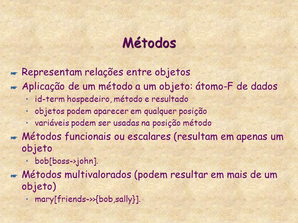 Métodos Representam relações entre objetos