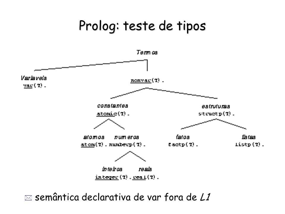 Prolog: teste de tipos semântica declarativa de var fora de L1