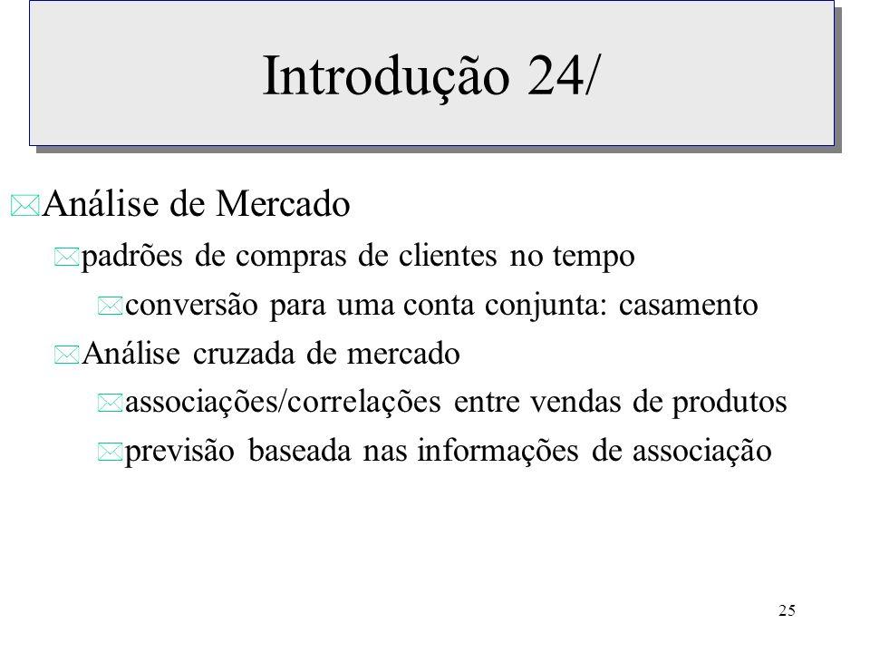 Introdução 24/ Análise de Mercado